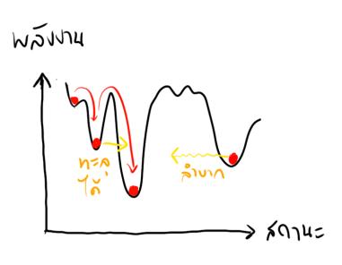 quantum_annealing