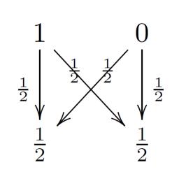 stochastic1