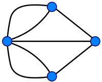 200px-kc3b6nigsberg_graph-svg