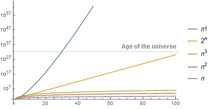 runtime_comparison